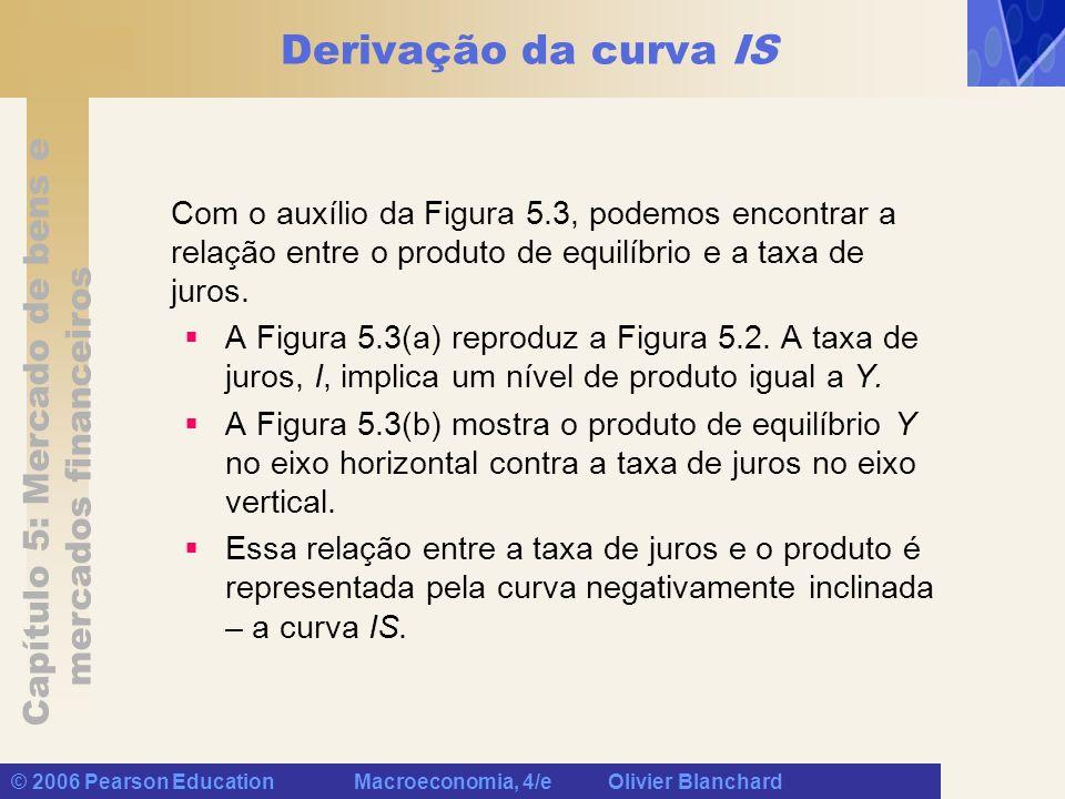 Capítulo 5: Mercado de bens e mercados financeiros © 2006 Pearson Education Macroeconomia, 4/e Olivier Blanchard Derivação da curva IS Com o auxílio d