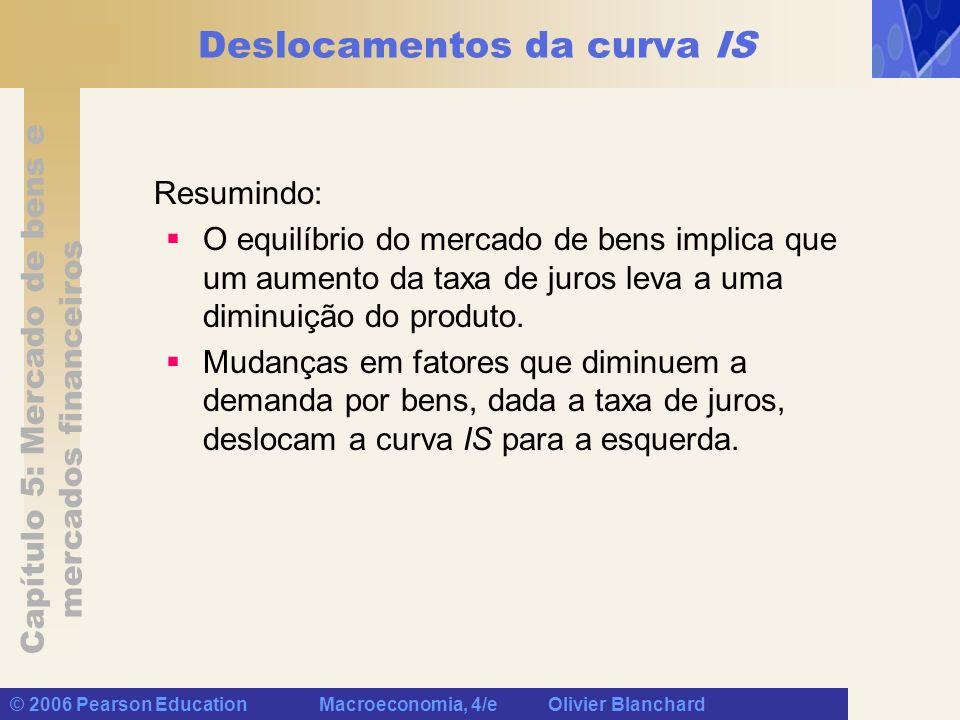 Capítulo 5: Mercado de bens e mercados financeiros © 2006 Pearson Education Macroeconomia, 4/e Olivier Blanchard Deslocamentos da curva IS Resumindo: