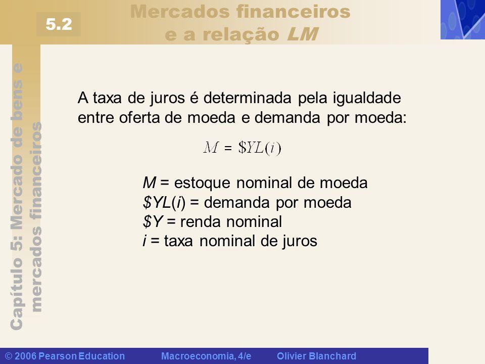 Capítulo 5: Mercado de bens e mercados financeiros © 2006 Pearson Education Macroeconomia, 4/e Olivier Blanchard Mercados financeiros e a relação LM A