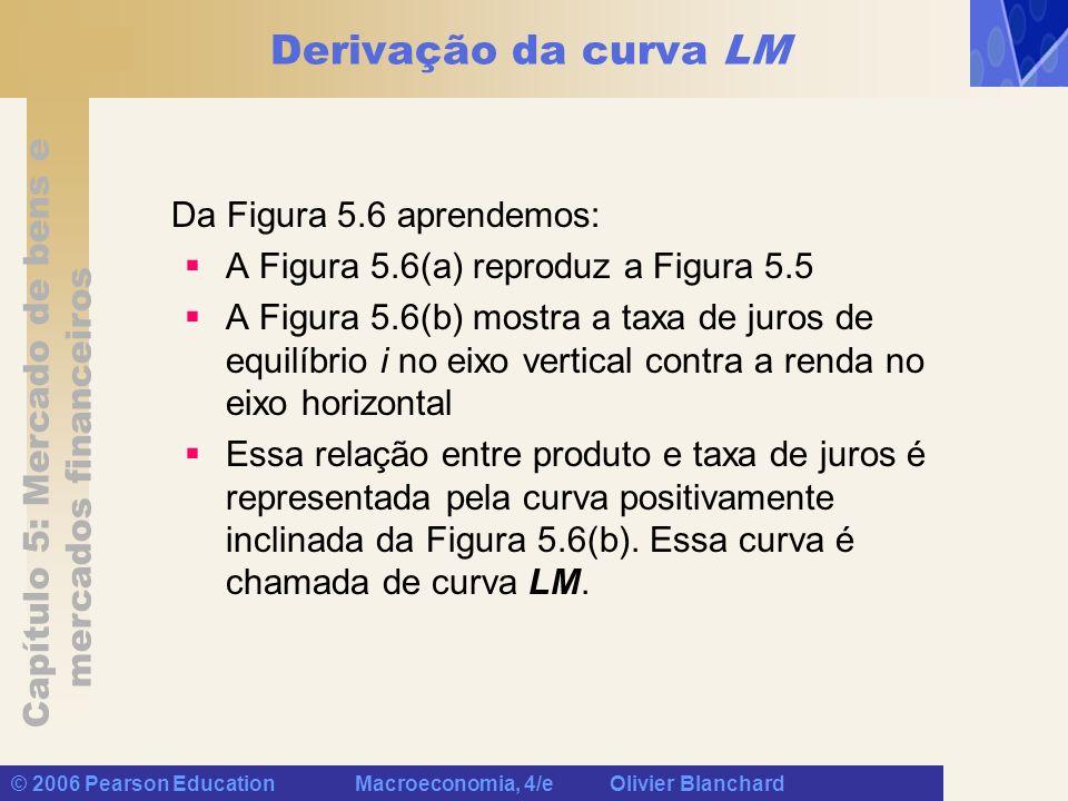 Capítulo 5: Mercado de bens e mercados financeiros © 2006 Pearson Education Macroeconomia, 4/e Olivier Blanchard Derivação da curva LM Da Figura 5.6 a