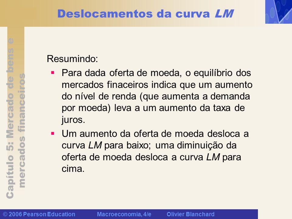 Capítulo 5: Mercado de bens e mercados financeiros © 2006 Pearson Education Macroeconomia, 4/e Olivier Blanchard Deslocamentos da curva LM Resumindo: