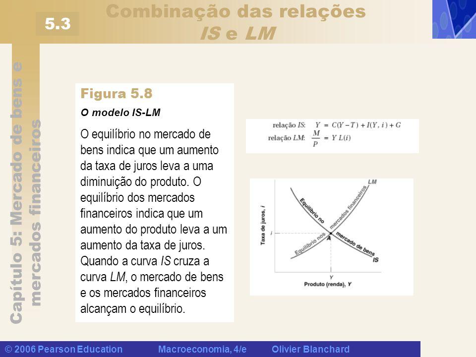 Capítulo 5: Mercado de bens e mercados financeiros © 2006 Pearson Education Macroeconomia, 4/e Olivier Blanchard Combinação das relações IS e LM O equ