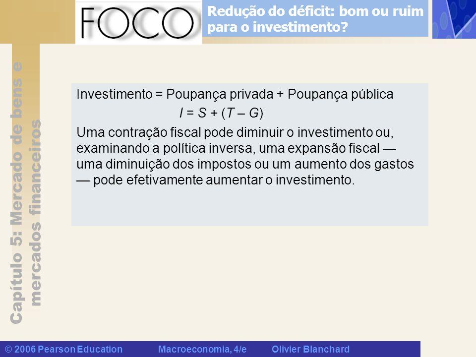 Capítulo 5: Mercado de bens e mercados financeiros © 2006 Pearson Education Macroeconomia, 4/e Olivier Blanchard Redução do déficit: bom ou ruim para