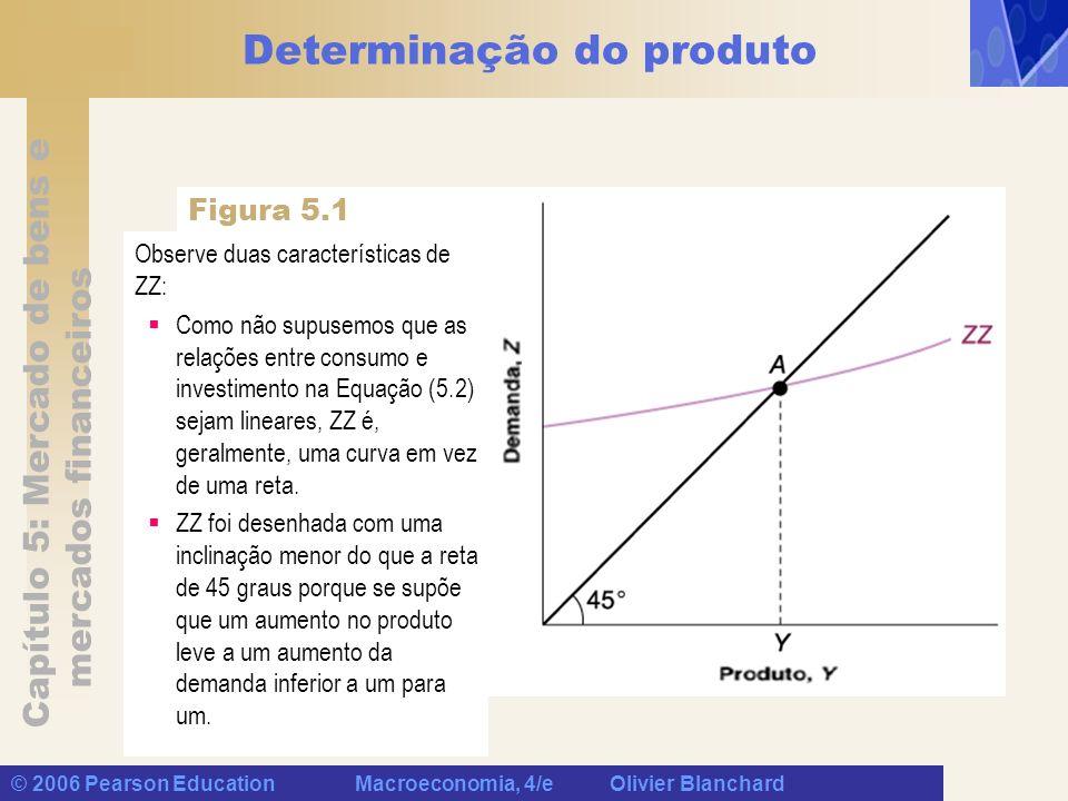 Capítulo 5: Mercado de bens e mercados financeiros © 2006 Pearson Education Macroeconomia, 4/e Olivier Blanchard Determinação do produto Observe duas