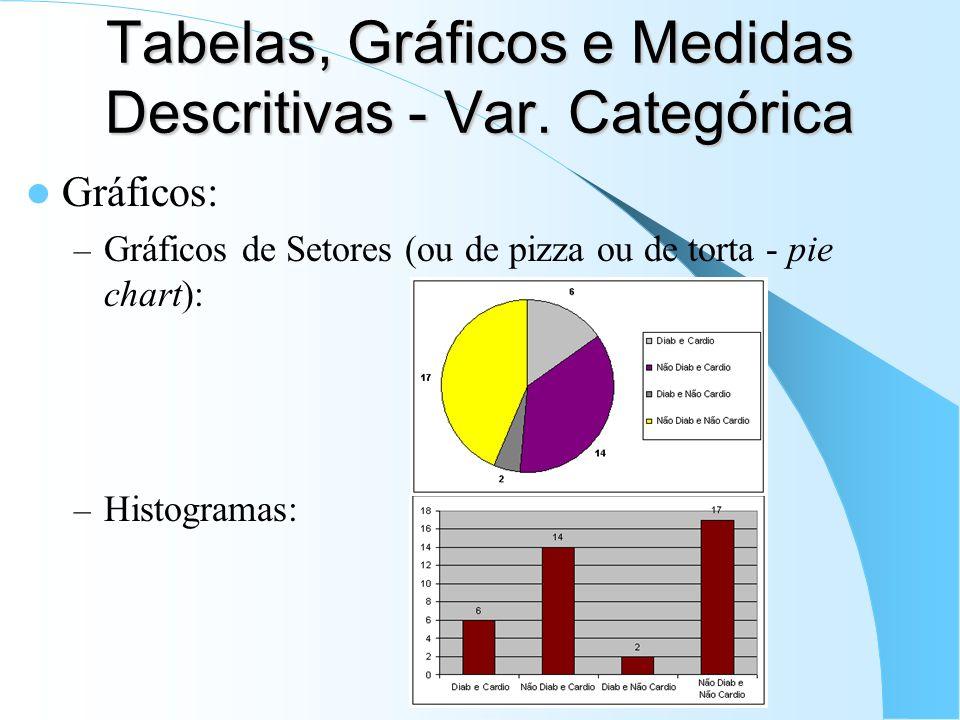 Tabelas, Gráficos e Medidas Descritivas - Var. Categórica Gráficos: – Gráficos de Setores (ou de pizza ou de torta - pie chart): – Histogramas: