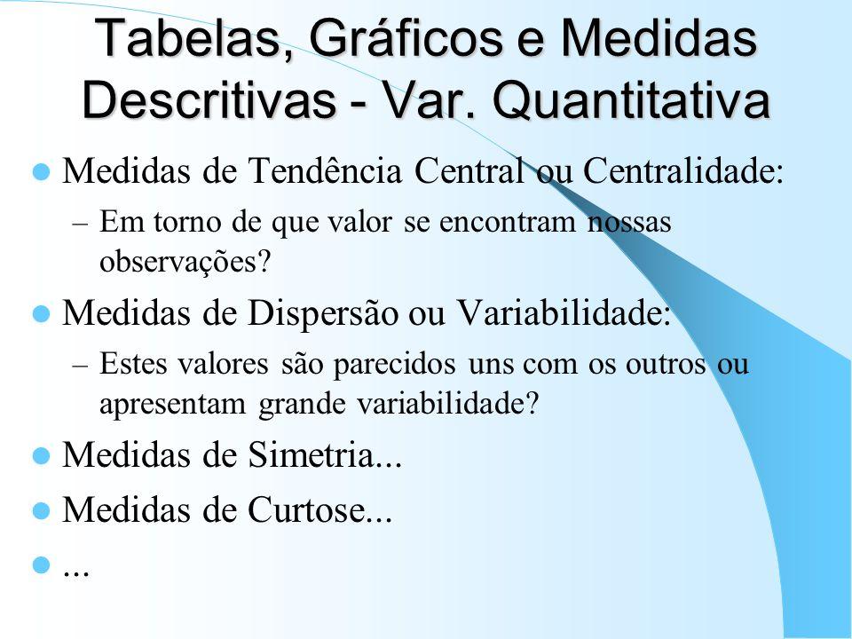 Tabelas, Gráficos e Medidas Descritivas - Var. Quantitativa Medidas de Tendência Central ou Centralidade: – Em torno de que valor se encontram nossas