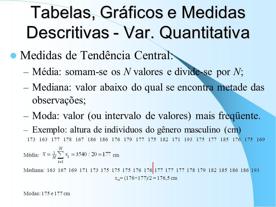 Tabelas, Gráficos e Medidas Descritivas - Var. Quantitativa Medidas de Tendência Central: – Média: somam-se os N valores e divide-se por N; – Mediana:
