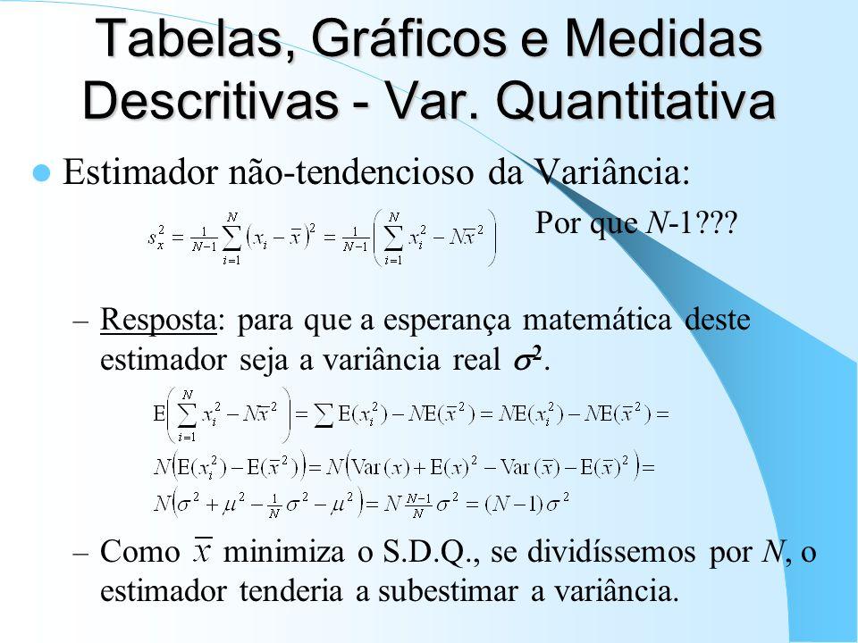 Tabelas, Gráficos e Medidas Descritivas - Var. Quantitativa Estimador não-tendencioso da Variância: Por que N-1??? – Resposta: para que a esperança ma