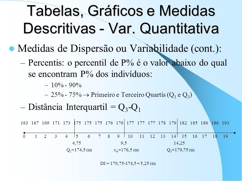 Tabelas, Gráficos e Medidas Descritivas - Var. Quantitativa Medidas de Dispersão ou Variabilidade (cont.): – Percentis: o percentil de P% é o valor ab