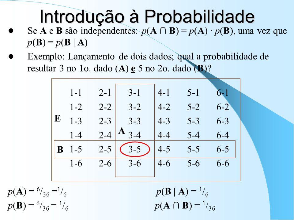 Introdução à Probabilidade Se A e B são independentes: p(A B) = p(A) · p(B), uma vez que p(B) = p(B | A) Exemplo: Lançamento de dois dados; qual a probabilidade de resultar 3 no 1o.