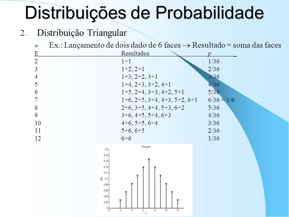 Distribuições de Probabilidade 2. Distribuição Triangular Ex.: Lançamento de dois dado de 6 faces Resultado = soma das faces EResultadosp _ 21+11/36 3