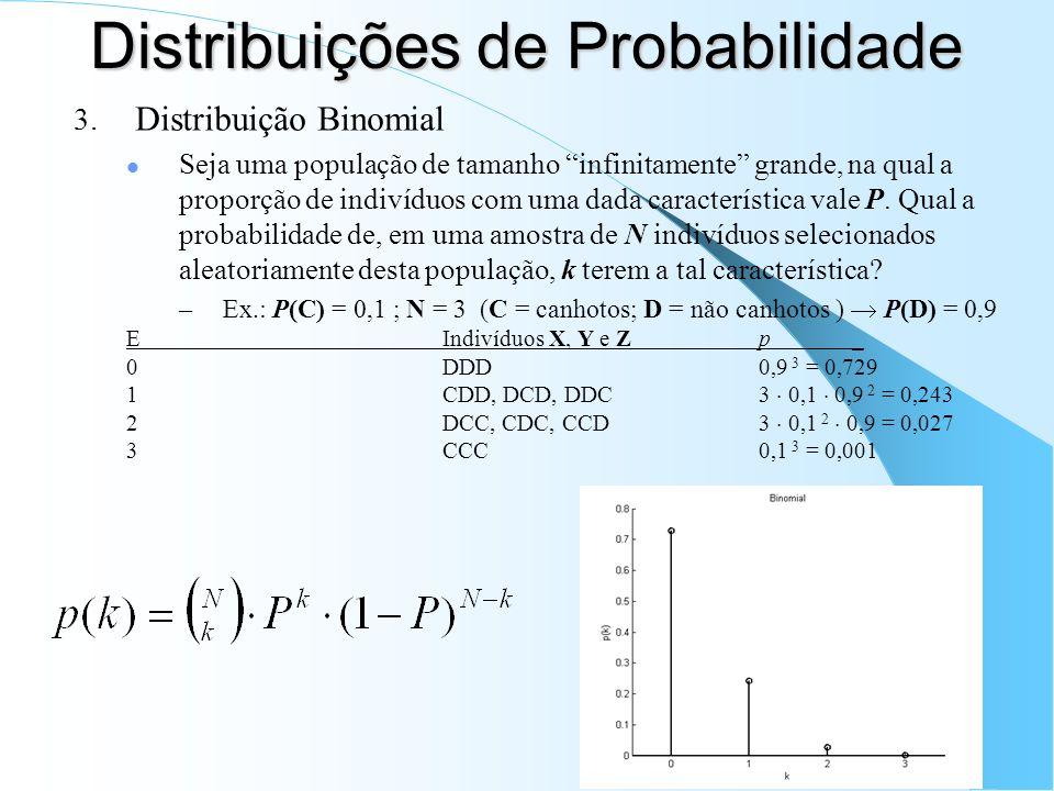 Distribuições de Probabilidade 3. Distribuição Binomial Seja uma população de tamanho infinitamente grande, na qual a proporção de indivíduos com uma