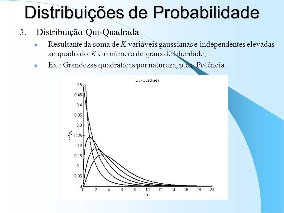 Distribuições de Probabilidade 3. Distribuição Qui-Quadrada Resultante da soma de K variáveis gaussianas e independentes elevadas ao quadrado: K é o n