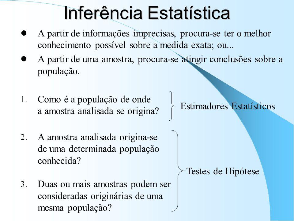 Inferência Estatística A partir de informações imprecisas, procura-se ter o melhor conhecimento possível sobre a medida exata; ou... A partir de uma a