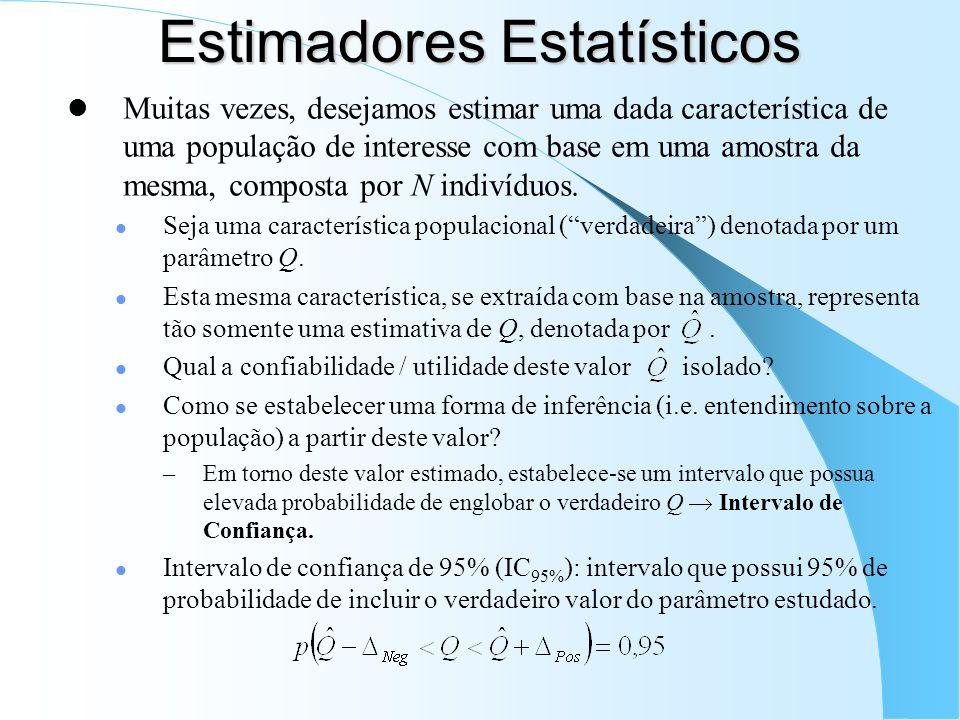 Estimadores Estatísticos Muitas vezes, desejamos estimar uma dada característica de uma população de interesse com base em uma amostra da mesma, compo