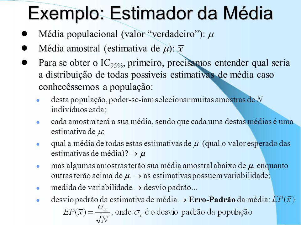 Exemplo: Estimador da Média Média populacional (valor verdadeiro): Média amostral (estimativa de ): Para se obter o IC 95%, primeiro, precisamos enten