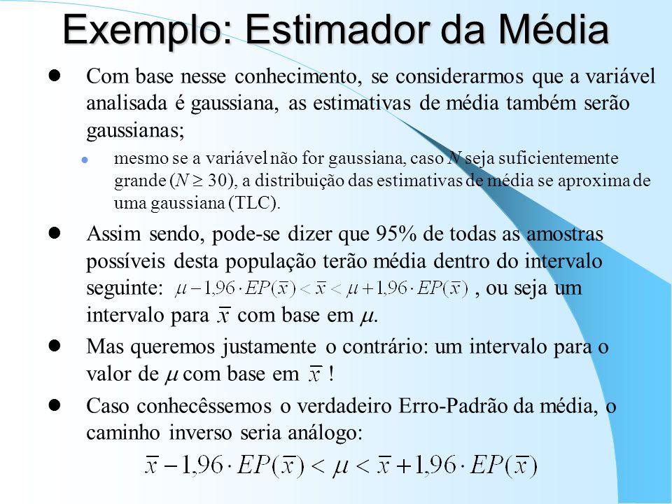 Exemplo: Estimador da Média Com base nesse conhecimento, se considerarmos que a variável analisada é gaussiana, as estimativas de média também serão g