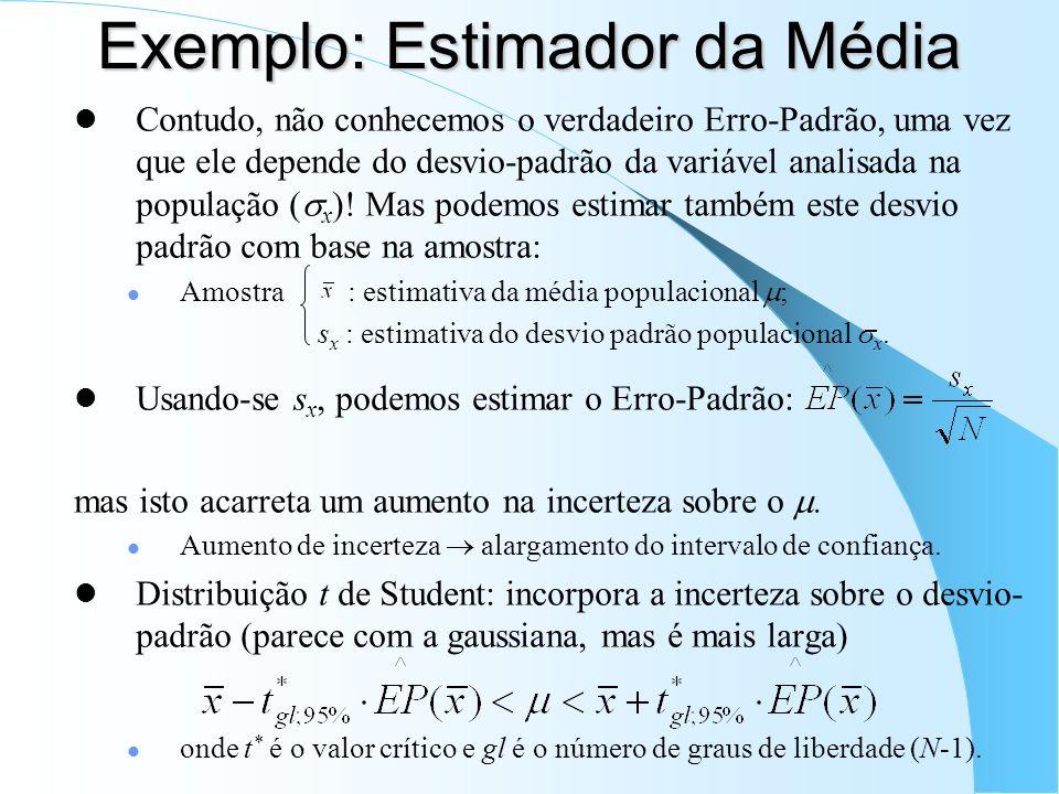 Exemplo: Estimador da Média Contudo, não conhecemos o verdadeiro Erro-Padrão, uma vez que ele depende do desvio-padrão da variável analisada na popula