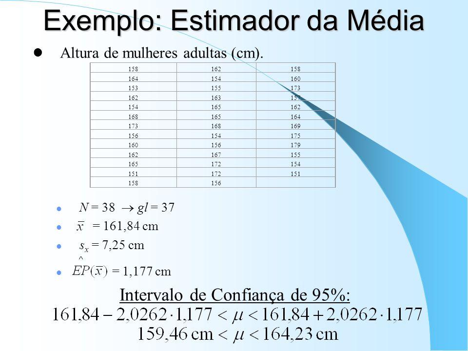 Exemplo: Estimador da Média Altura de mulheres adultas (cm). N = 38 gl = 37 = 161,84 cm s x = 7,25 cm = 1,177 cm Intervalo de Confiança de 95%: 158162