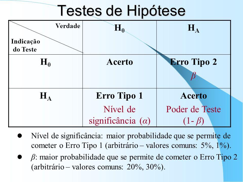 Testes de Hipótese Nível de significância: maior probabilidade que se permite de cometer o Erro Tipo 1 (arbitrário – valores comuns: 5%, 1%). β: maior