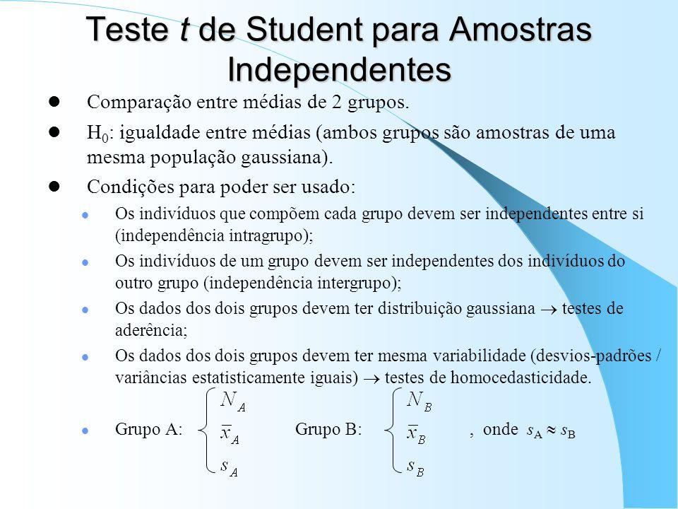 Teste t de Student para Amostras Independentes Comparação entre médias de 2 grupos. H 0 : igualdade entre médias (ambos grupos são amostras de uma mes