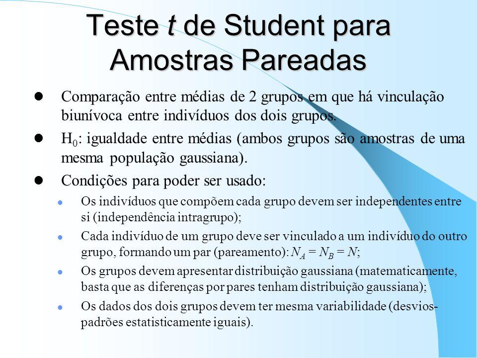 Teste t de Student para Amostras Pareadas Comparação entre médias de 2 grupos em que há vinculação biunívoca entre indivíduos dos dois grupos.