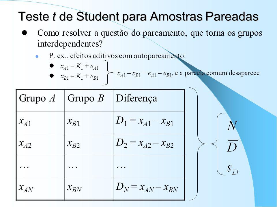 Teste t de Student para Amostras Pareadas Como resolver a questão do pareamento, que torna os grupos interdependentes? P. ex., efeitos aditivos com au