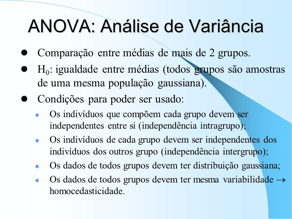 ANOVA: Análise de Variância Comparação entre médias de mais de 2 grupos. H 0 : igualdade entre médias (todos grupos são amostras de uma mesma populaçã