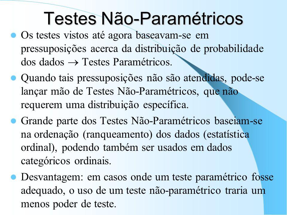 Testes Não-Paramétricos Os testes vistos até agora baseavam-se em pressuposições acerca da distribuição de probabilidade dos dados Testes Paramétricos.