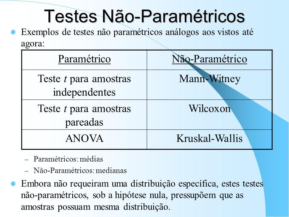 Testes Não-Paramétricos Exemplos de testes não paramétricos análogos aos vistos até agora: – Paramétricos: médias – Não-Paramétricos: medianas Embora não requeiram uma distribuição específica, estes testes não-paramétricos, sob a hipótese nula, pressupõem que as amostras possuam mesma distribuição.