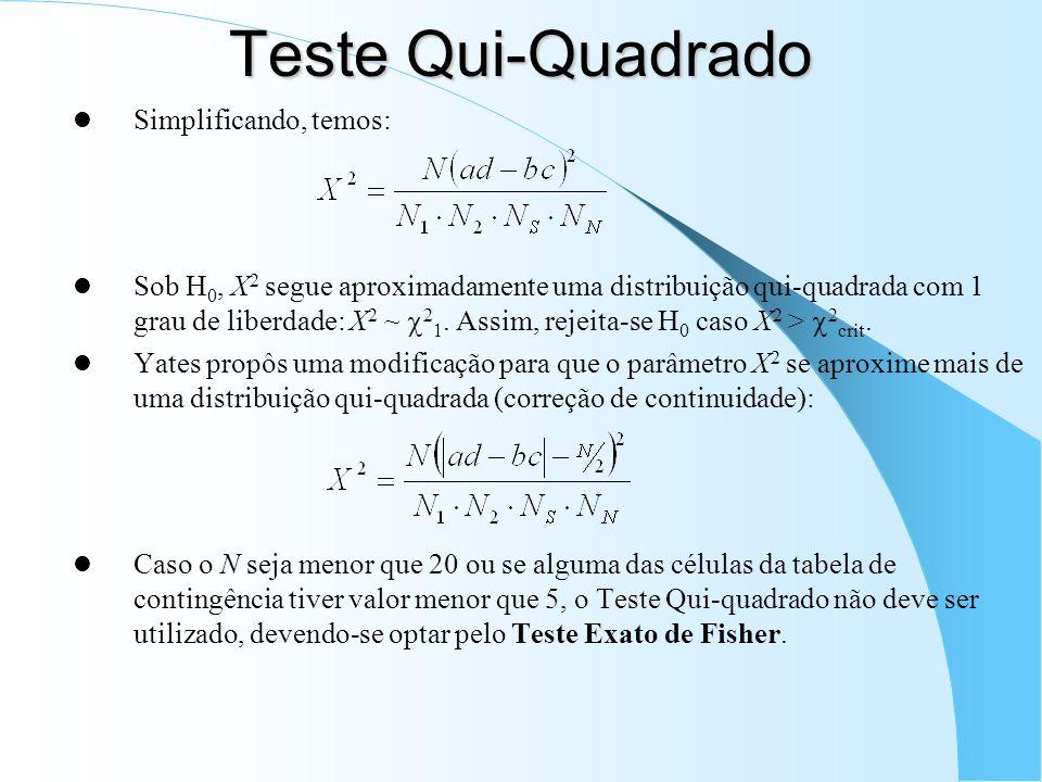 Teste Qui-Quadrado Simplificando, temos: Sob H 0, X 2 segue aproximadamente uma distribuição qui-quadrada com 1 grau de liberdade: X 2 ~ 2 1.