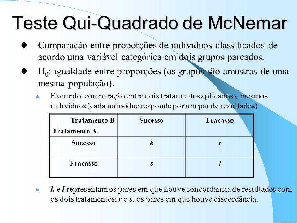 Teste Qui-Quadrado de McNemar Comparação entre proporções de indivíduos classificados de acordo uma variável categórica em dois grupos pareados. H 0 :