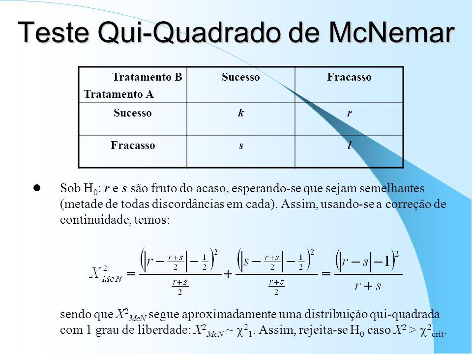 Teste Qui-Quadrado de McNemar Sob H 0 : r e s são fruto do acaso, esperando-se que sejam semelhantes (metade de todas discordâncias em cada). Assim, u