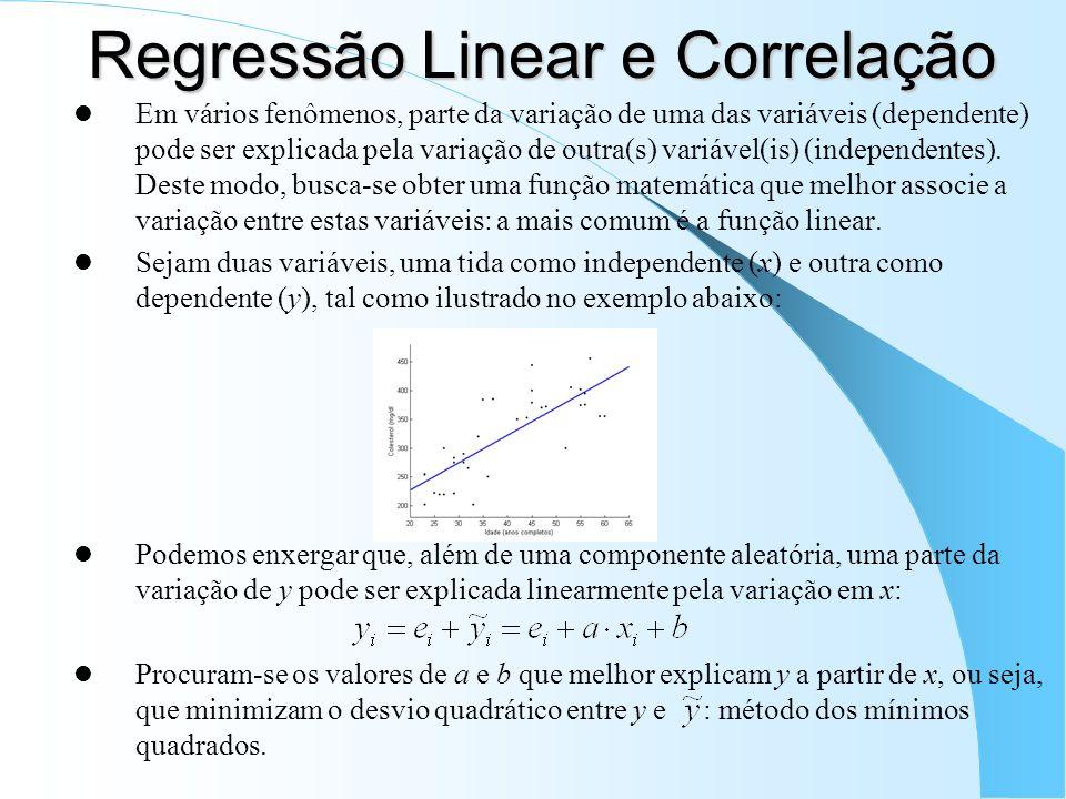 Regressão Linear e Correlação Em vários fenômenos, parte da variação de uma das variáveis (dependente) pode ser explicada pela variação de outra(s) variável(is) (independentes).