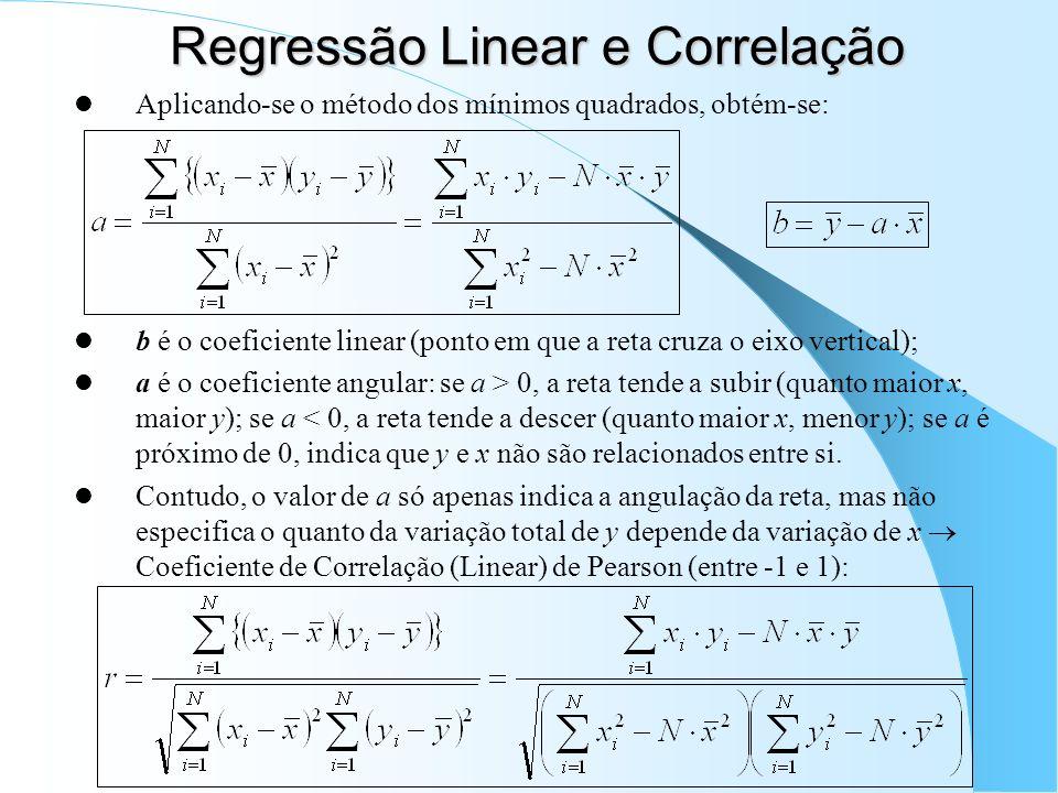 Regressão Linear e Correlação Aplicando-se o método dos mínimos quadrados, obtém-se: b é o coeficiente linear (ponto em que a reta cruza o eixo vertical); a é o coeficiente angular: se a > 0, a reta tende a subir (quanto maior x, maior y); se a < 0, a reta tende a descer (quanto maior x, menor y); se a é próximo de 0, indica que y e x não são relacionados entre si.