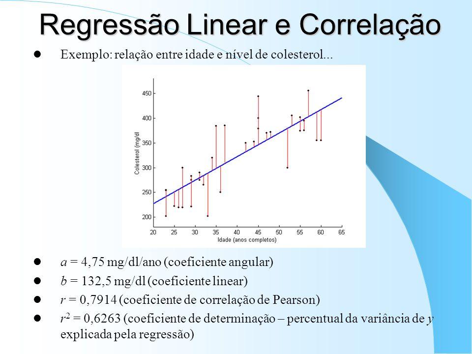 Regressão Linear e Correlação Exemplo: relação entre idade e nível de colesterol... a = 4,75 mg/dl/ano (coeficiente angular) b = 132,5 mg/dl (coeficie