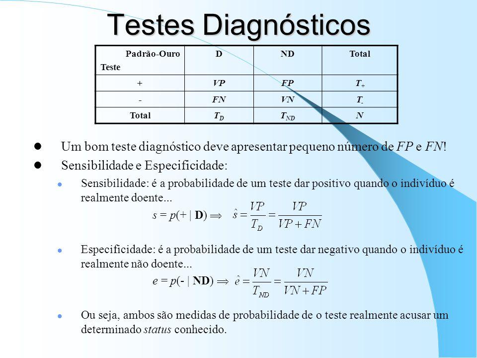 Testes Diagnósticos Um bom teste diagnóstico deve apresentar pequeno número de FP e FN! Sensibilidade e Especificidade: Sensibilidade: é a probabilida