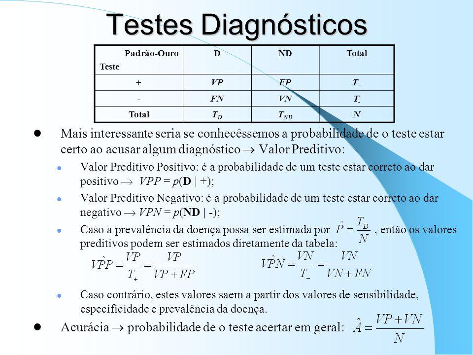 Testes Diagnósticos Mais interessante seria se conhecêssemos a probabilidade de o teste estar certo ao acusar algum diagnóstico Valor Preditivo: Valor Preditivo Positivo: é a probabilidade de um teste estar correto ao dar positivo VPP = p(D | +); Valor Preditivo Negativo: é a probabilidade de um teste estar correto ao dar negativo VPN = p(ND | -); Caso a prevalência da doença possa ser estimada por, então os valores preditivos podem ser estimados diretamente da tabela: Caso contrário, estes valores saem a partir dos valores de sensibilidade, especificidade e prevalência da doença.