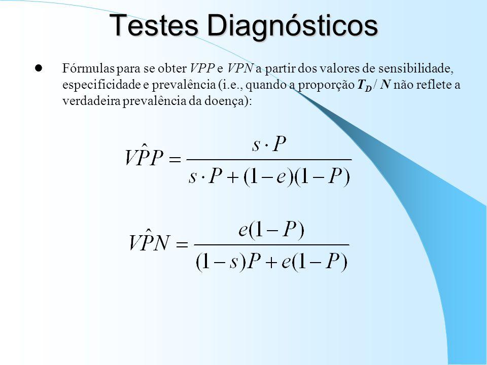 Testes Diagnósticos Fórmulas para se obter VPP e VPN a partir dos valores de sensibilidade, especificidade e prevalência (i.e., quando a proporção T D / N não reflete a verdadeira prevalência da doença):