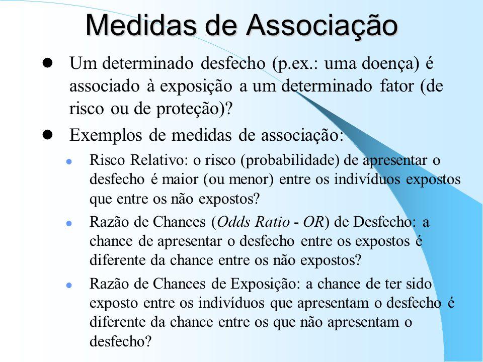 Medidas de Associação Um determinado desfecho (p.ex.: uma doença) é associado à exposição a um determinado fator (de risco ou de proteção)? Exemplos d