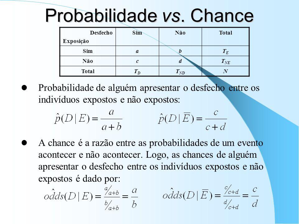Probabilidade vs. Chance Probabilidade de alguém apresentar o desfecho entre os indivíduos expostos e não expostos: A chance é a razão entre as probab