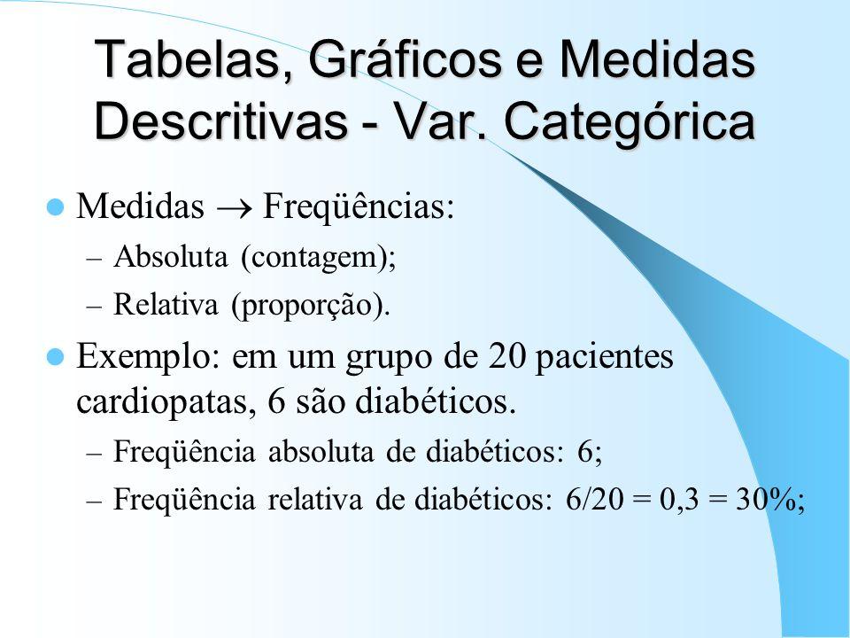 Tabelas, Gráficos e Medidas Descritivas - Var. Categórica Medidas Freqüências: – Absoluta (contagem); – Relativa (proporção). Exemplo: em um grupo de