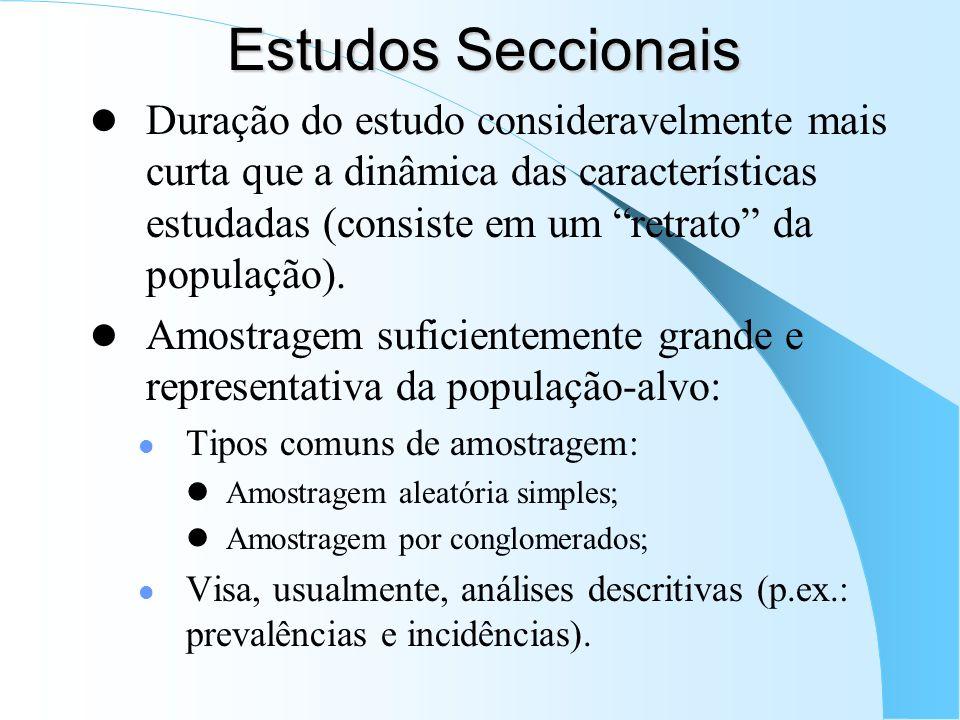 Estudos Seccionais Duração do estudo consideravelmente mais curta que a dinâmica das características estudadas (consiste em um retrato da população).