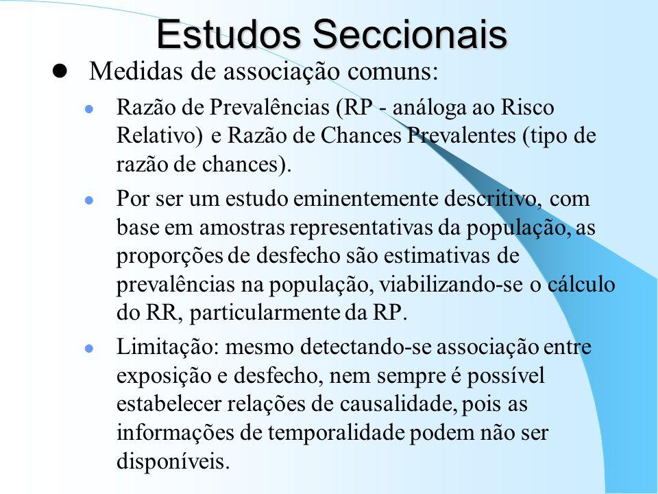 Estudos Seccionais Medidas de associação comuns: Razão de Prevalências (RP - análoga ao Risco Relativo) e Razão de Chances Prevalentes (tipo de razão de chances).