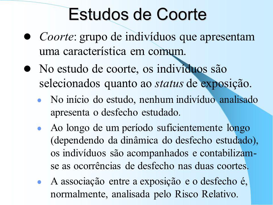 Estudos de Coorte Coorte: grupo de indivíduos que apresentam uma característica em comum. No estudo de coorte, os indivíduos são selecionados quanto a