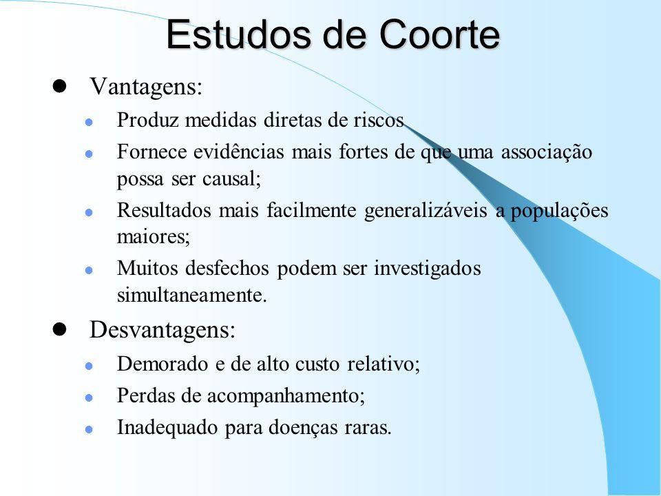 Estudos de Coorte Vantagens: Produz medidas diretas de riscos Fornece evidências mais fortes de que uma associação possa ser causal; Resultados mais f