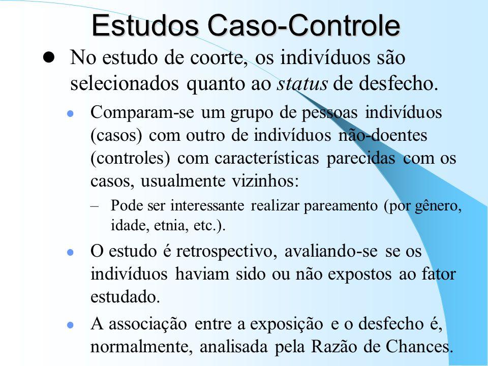 Estudos Caso-Controle No estudo de coorte, os indivíduos são selecionados quanto ao status de desfecho. Comparam-se um grupo de pessoas indivíduos (ca