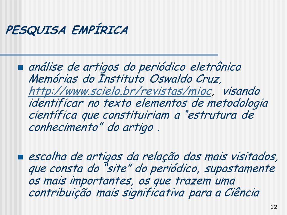 12 PESQUISA EMPÍRICA análise de artigos do periódico eletrônico Memórias do Instituto Oswaldo Cruz, http://www.scielo.br/revistas/mioc, visando identi