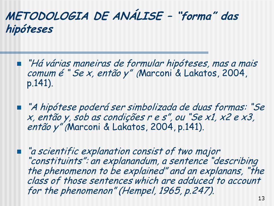 13 METODOLOGIA DE ANÁLISE – forma das hipóteses Há várias maneiras de formular hipóteses, mas a mais comum é Se x, então y ( Marconi & Lakatos, 2004,