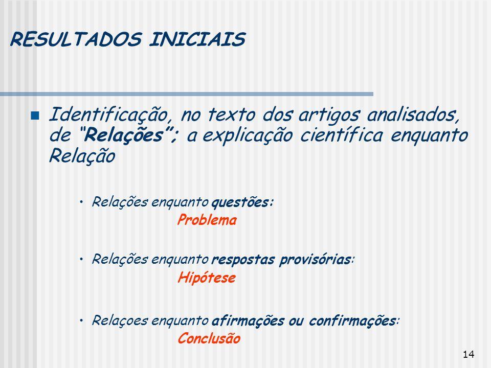 14 RESULTADOS INICIAIS Identificação, no texto dos artigos analisados, de Relações; a explicação científica enquanto Relação Relações enquanto questõe